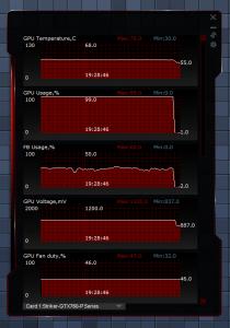 Load Performance & Temperatures STRIKER GTX 760 1