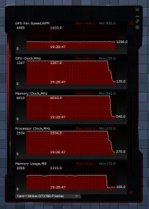 Load Performance & Temperatures STRIKER GTX 760 2