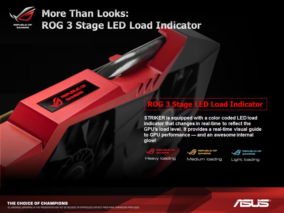 STRIKER GTX 760 - ROG LED Load Indicator