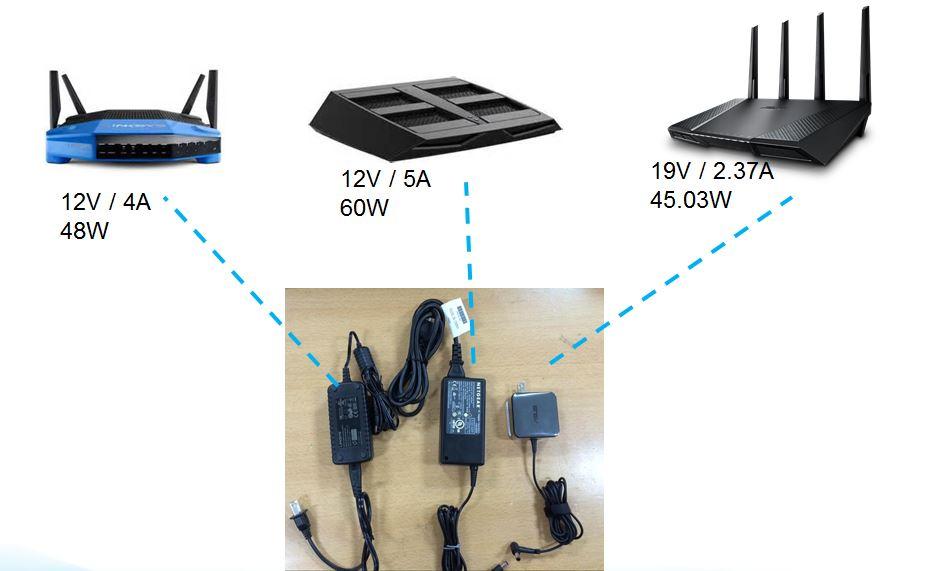 unterschied access point und repeater