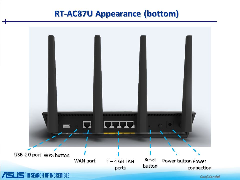 RT-AC87U & RT-AC87R Visual overview and connectivity 2