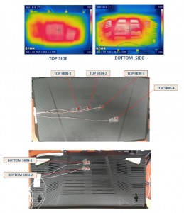 Thermal monitoring 2