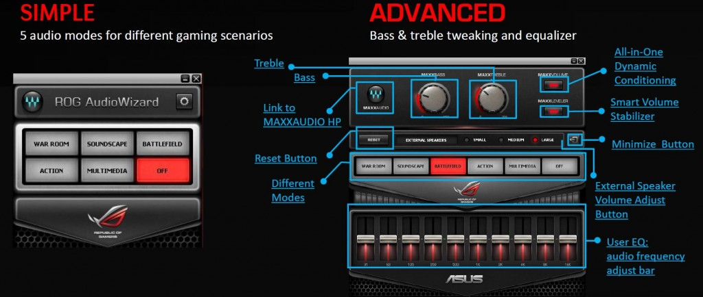 ROG Audio Wizard powered by WAVES MAXX & SonicMaster