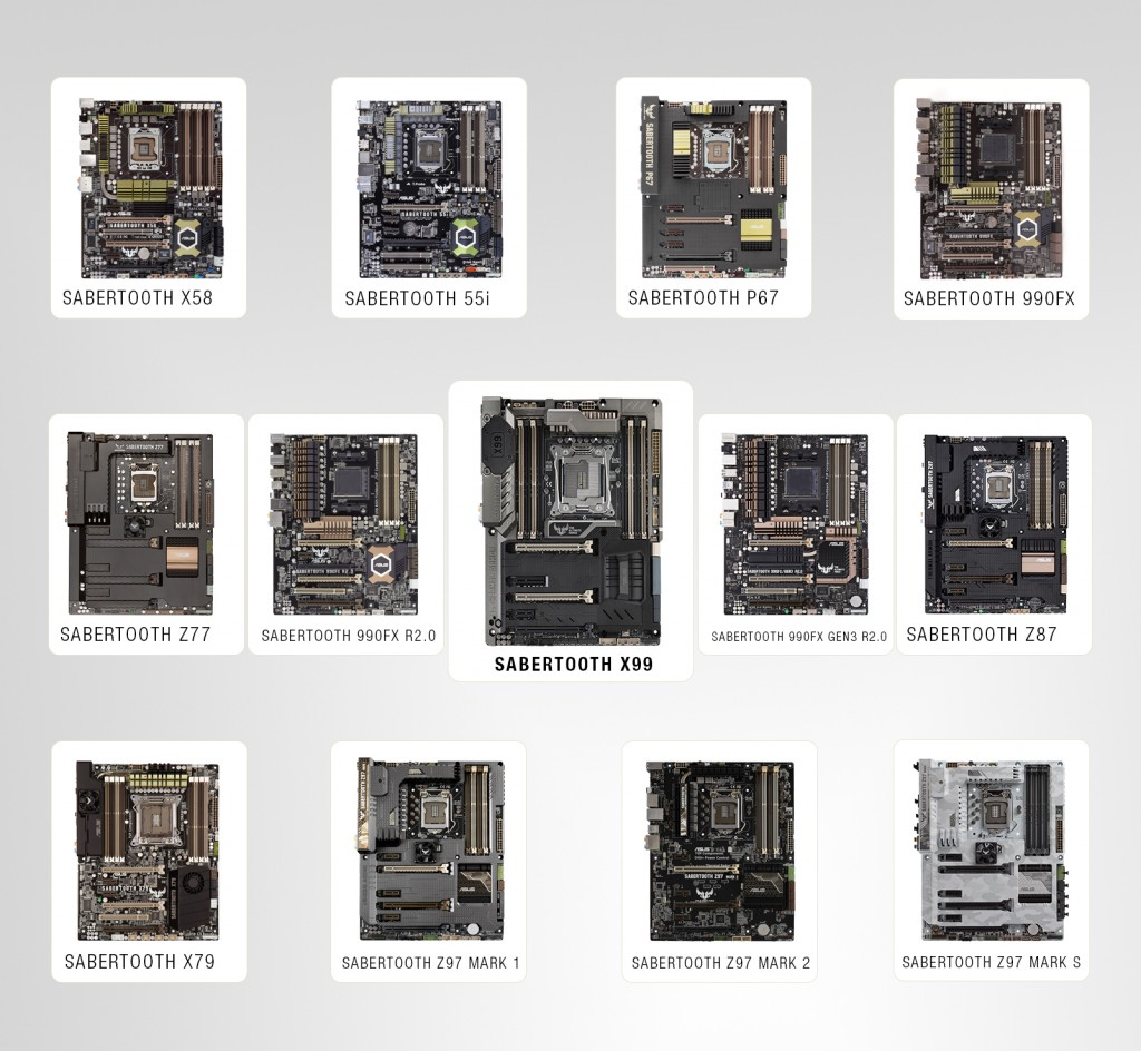 SABERTOOTH MOTHERBOARD SERIES - THROUGHOUT THE YEARS