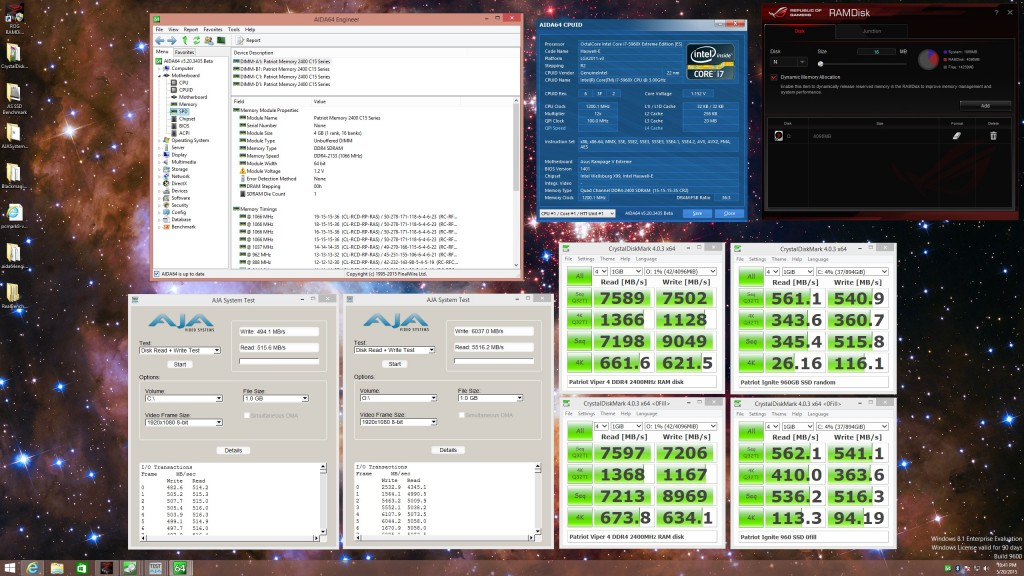 RAM Disk Performance Patriot Viper 4 DDR4 2400MHz XMP enabled