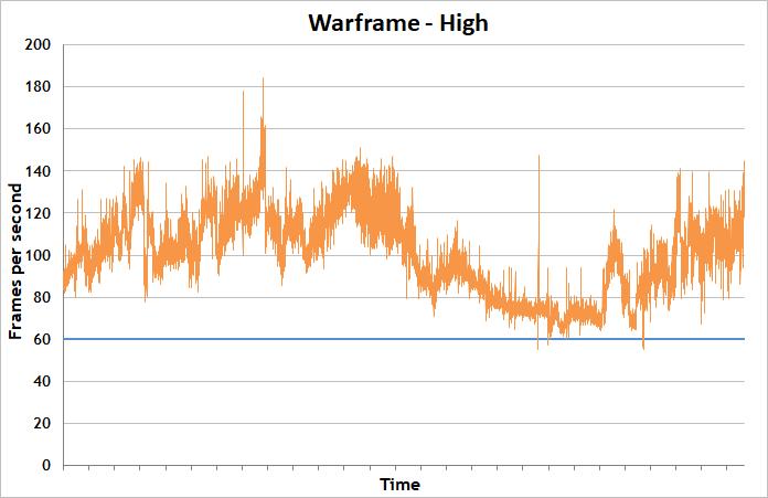 asus tuf fx504 warframe